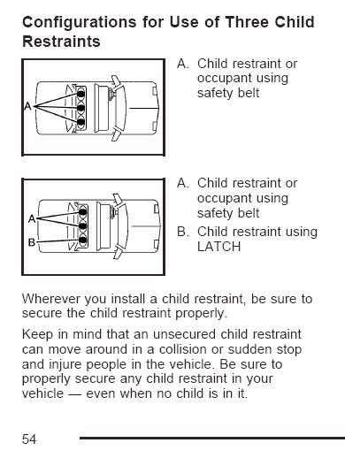 childrestraint