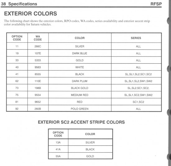 1998 Saturn Paint Code Colors Available