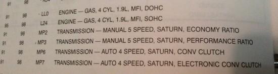 Transmission Types, 1998 FSM Specifications, Pg. 42