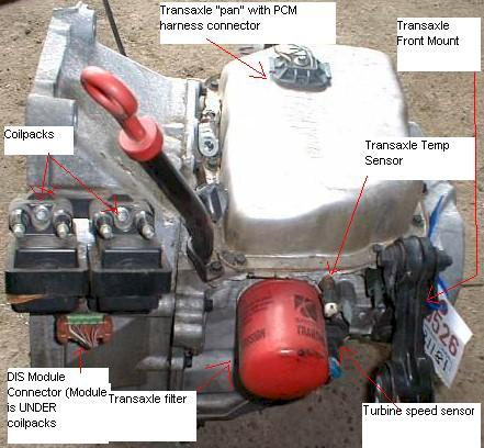 35283528Saturn_autotransaxle_labeled_2