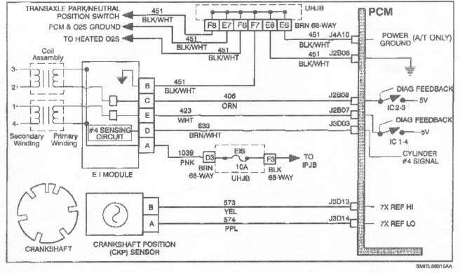 saturn ignition wiring diagram example electrical wiring diagram u2022 rh cranejapan co