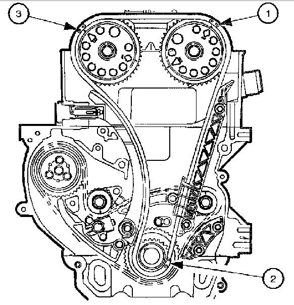 opel ecotec timing diagram