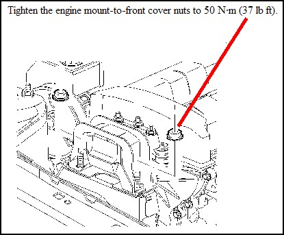 engine_mount_to_front_cover two top motor mount fixes in one day saturnfans com forums