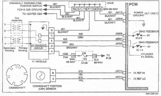 Ignition       module       wiring       diagram     SaturnFans Photo Forums